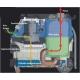 Aspirador Solido/Liquido 2200W CEVIK PRO CP31-501. Especial pintura. Con triple filtro (bolsa, filtro sólido y agua)